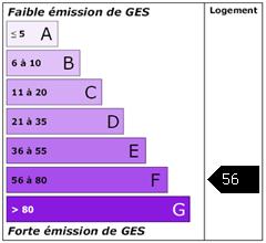 Emission de gaz à effet de serre : 56